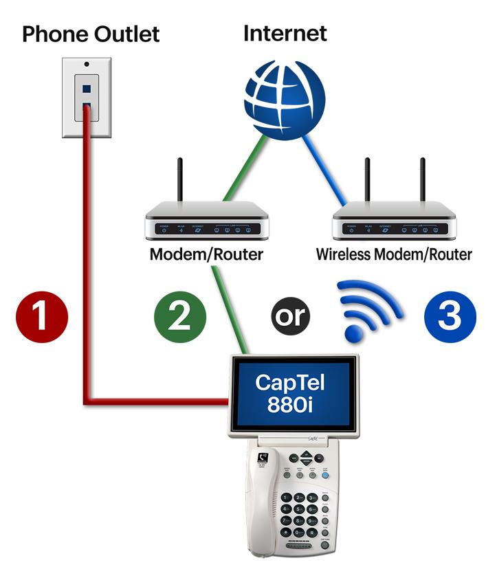 diagram-connection-880i
